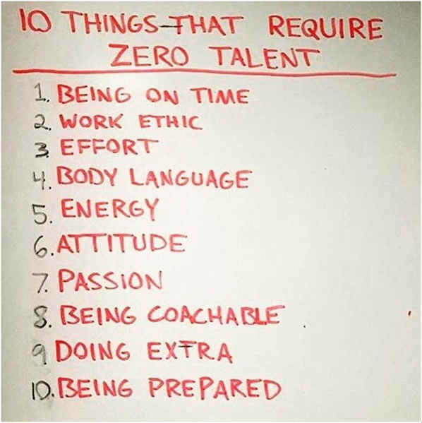 Zero Talent